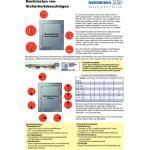 Nachrüsten von Sicherheitsbeschlägen (PDF)